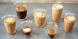 Francize de cafenea – ghidul complet