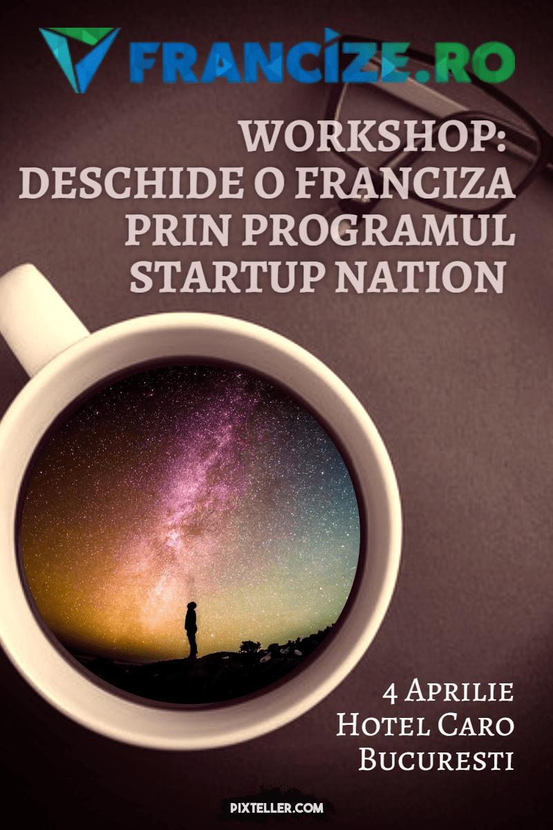 Francize Prin Programul Startup Nation Romania Francizero